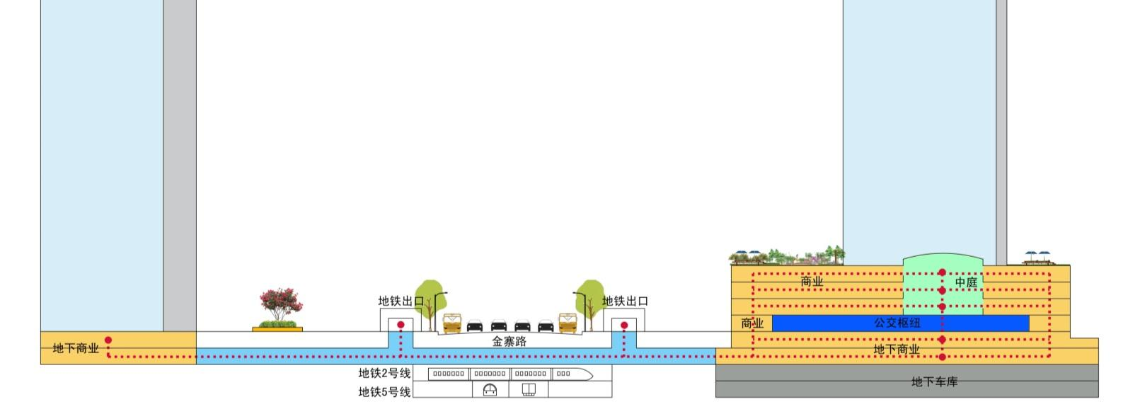 Heifei SanXiaoKou Area Trasportation and Land Use Planning Integration Study