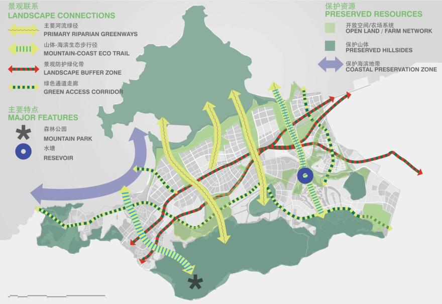 Dalian Eco Science City Concept General Plan